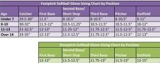 fastpitch catchers mitt sizing how to play catcher in pitch softball david simchi levi