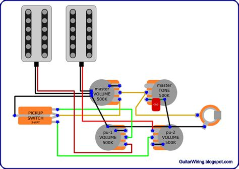 guitar wiring blog diagrams tips gretsch style guitar