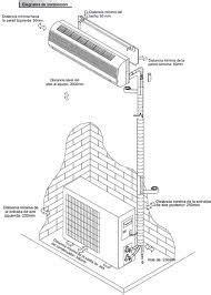 instalacion minisplit instalacion de mini split siaacsa