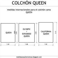 medidas arquitect 243 nicas y de arquitectura medidas de un colch 211 n dimensiones - Medidas De Un Colchon King Size En Centimetros
