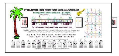 official ukulele chord theory tutor gizmo slide rule