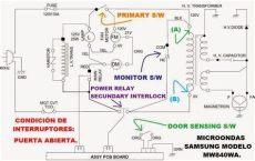 diagrama electrico de microondas el rinc 243 n de soluciones tv circuitos de seguridad y protecci 243 n en hornos de microondas
