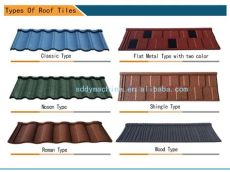 different kinds of roofing materials in philippines roofing types philippines color coated metal roof tile in philippines metal roofing