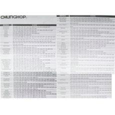 control universal chunghop codigos chunghop universal tv remote rm 139es black jakartanotebook