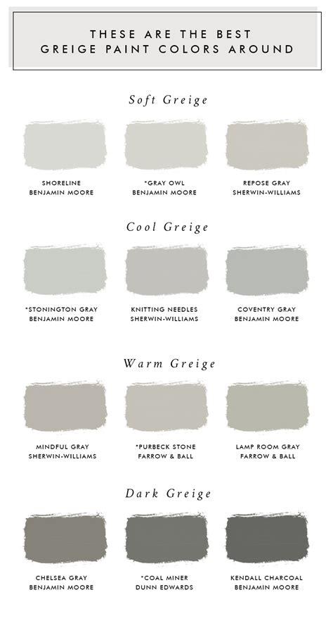 greige paint colors laurel harrison