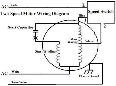 reverse rotation single phase capacitor start electric motors