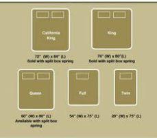 colchon matrimonial dimensiones mattress size diagram medidas de cama edredones y medidas de colchones