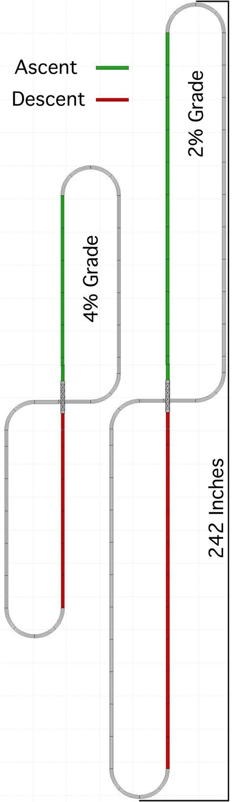 model train track grades maximum grade issues