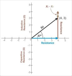 is capacitive reactance positive or negative ac complex impedance 3 putting it all together