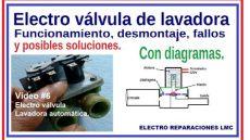 como probar electrovalvula de lavarropas como probar y poner en funcionamiento una electro v 225 lvula de lavadora