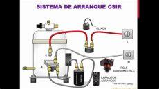 sistemas arranque en compresores refrigeracion de baja a media potencia - Arranque De Compresor De Refrigerador