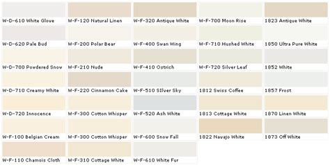 behr swiss coffee paint google search grab paint