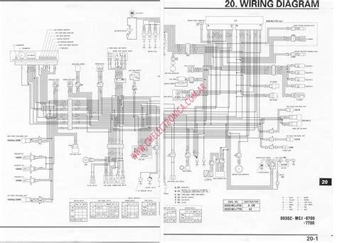 diagrama honda cbr900