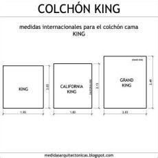 medidas de colchones matrimonial medidas arquitect 243 nicas y de arquitectura medidas de un colch 211 n king dimensiones