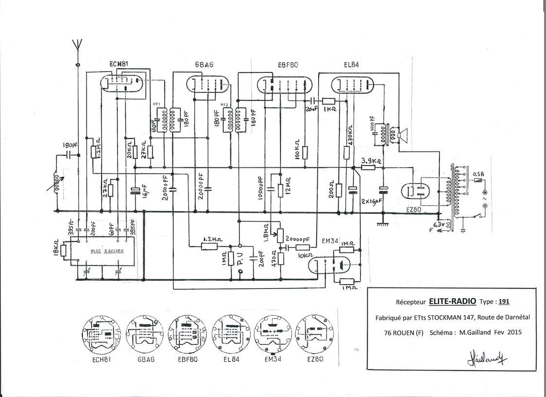 Schema Elite Radio Type 191