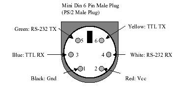 POLSTAR PGM-111 GPS受信機: 清水 隆夫の「Good Job