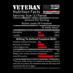 Veteran Shirt Nutrition Facts Serving Size 1 Patriot US Army Sample Design