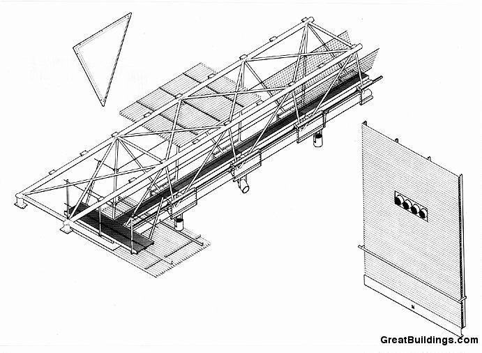 Ludwig Mies van der Rohe  Tektoniek Skelet en Huid