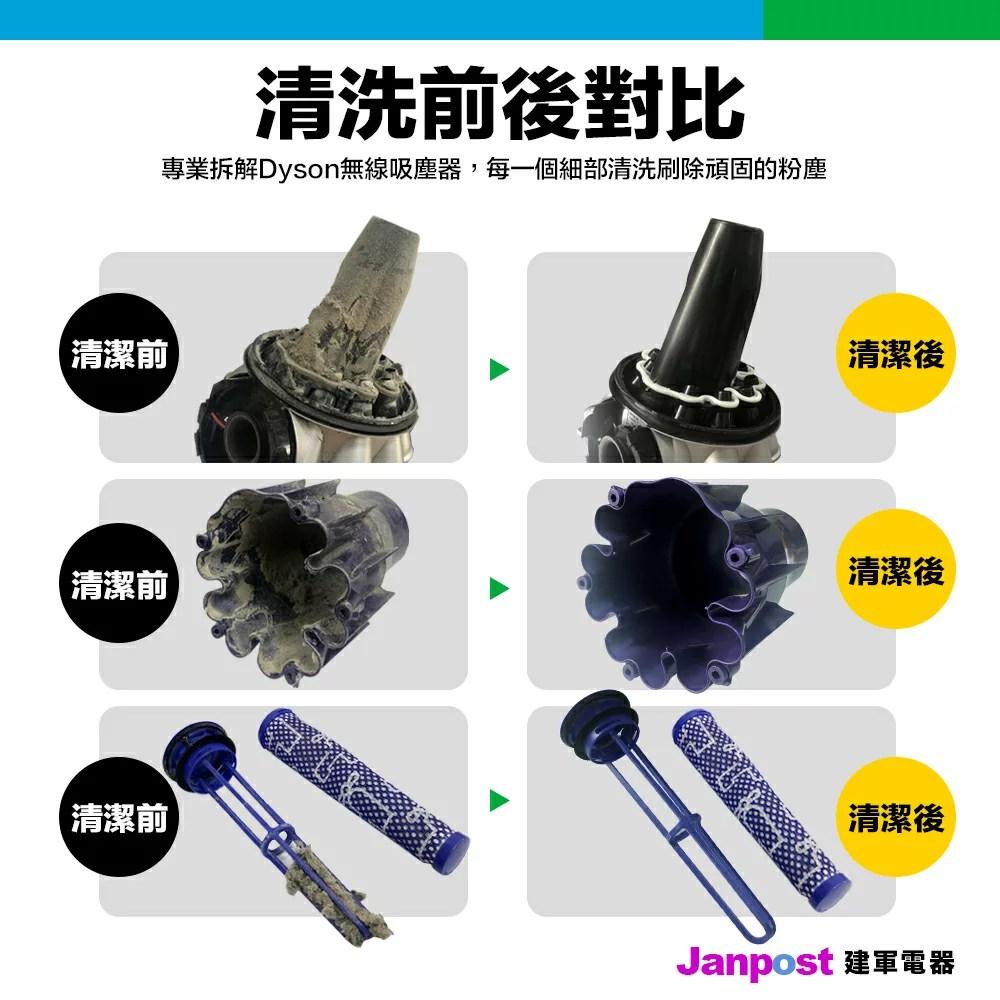 Dyson 戴森 V6 V7 V8 V10 V11 吸塵器 集塵桶 氣旋 濾網 專業深度清潔 清洗 保養 除臭 | 建軍電器 - Rakuten樂天市場