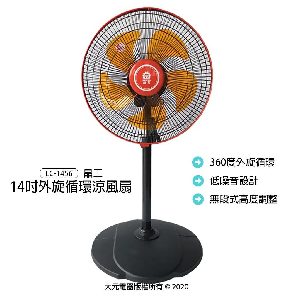 【這夏好禮】14吋外旋循環涼風扇/立扇/電扇/電風扇/風扇 (橘) LC-1456 (兩臺) | 大元3C電器 - Rakuten樂天市場