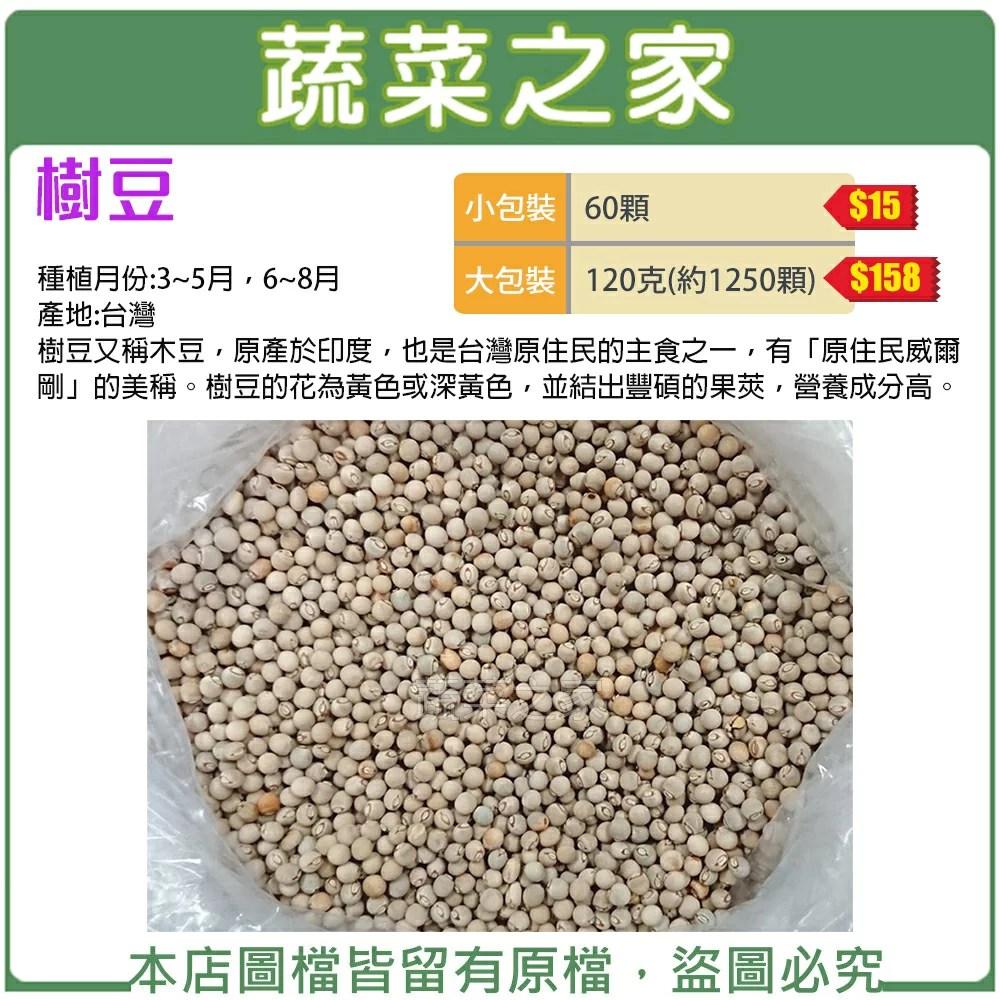 樹豆購物比價-FindPrice 價格網