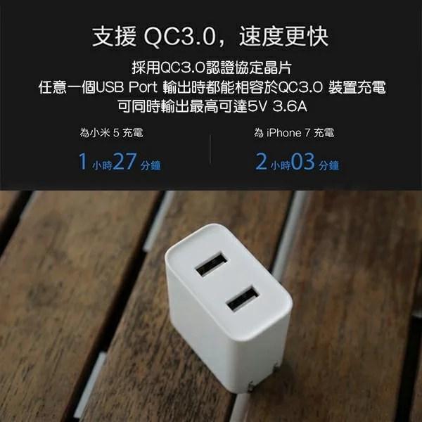 小米2 Port USB充電器 現貨 當天出貨 2A快充 雙孔 旅充 手機 平板 充電頭 電源供應器【coni shop】 | coni shop - Rakuten ...