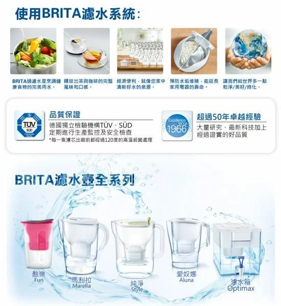 【德國BRITA】Style 3.6L純淨濾水壺_萊姆綠 (內含MAXTRA+全效濾芯1入)   源泉淨水健康生活館 - Rakuten樂天市場