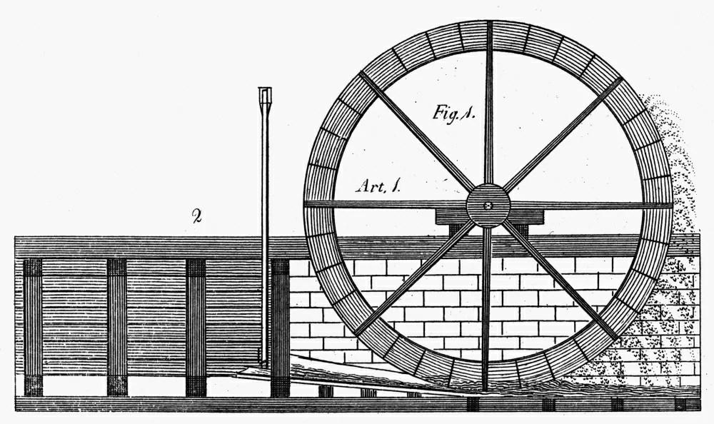 Posterazzi: Water Wheel Nundershot Water Wheel Engraving