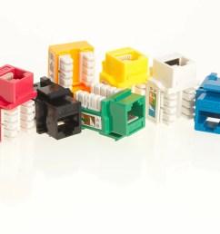 keystone jack cat5e network ethernet 8p8c rj45 110 punchdown lot pack cat5 plug 0 [ 1600 x 1067 Pixel ]