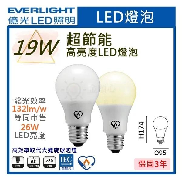 億光 led 19w購物比價 - 2021年01月 優惠價格推薦 | FindPrice 價格網
