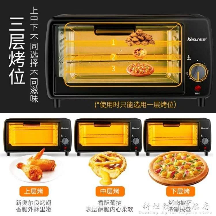 烤箱 220V購物比價 - 2021年01月 優惠價格推薦   FindPrice 價格網