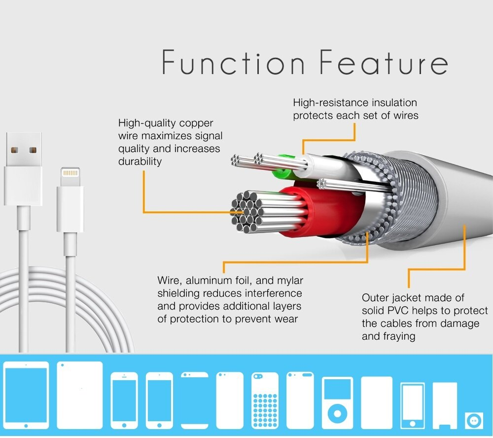 medium resolution of 3 ft charge and sync mfi lightning cable for iphone ipad and ipod