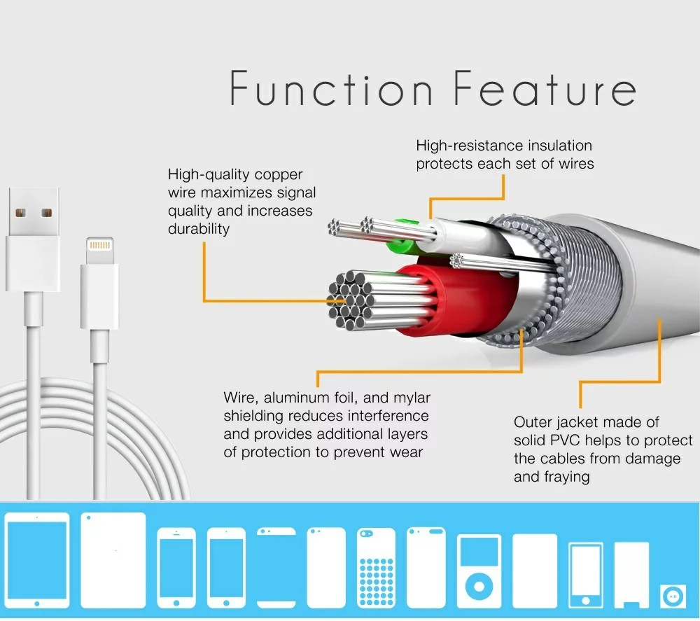 hight resolution of 3 ft charge and sync mfi lightning cable for iphone ipad and ipod