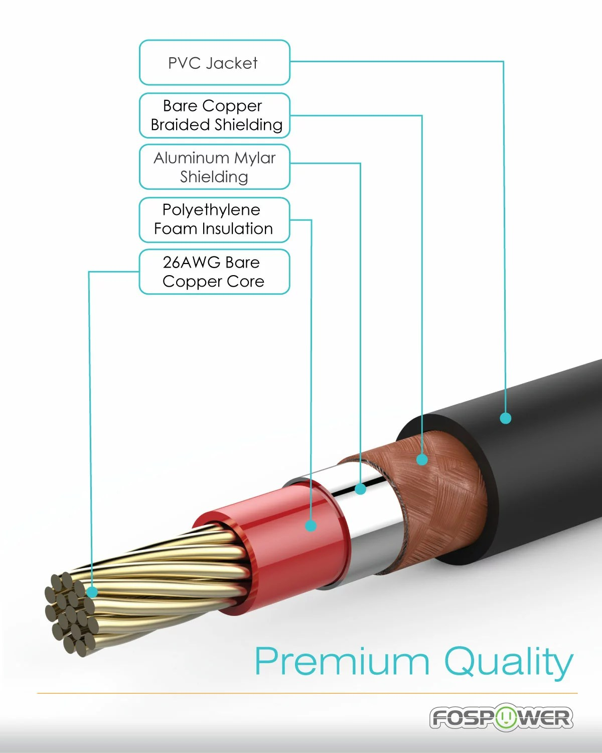 hight resolution of fospower rca male to rca male digital audio coaxial cable gold plated no orange