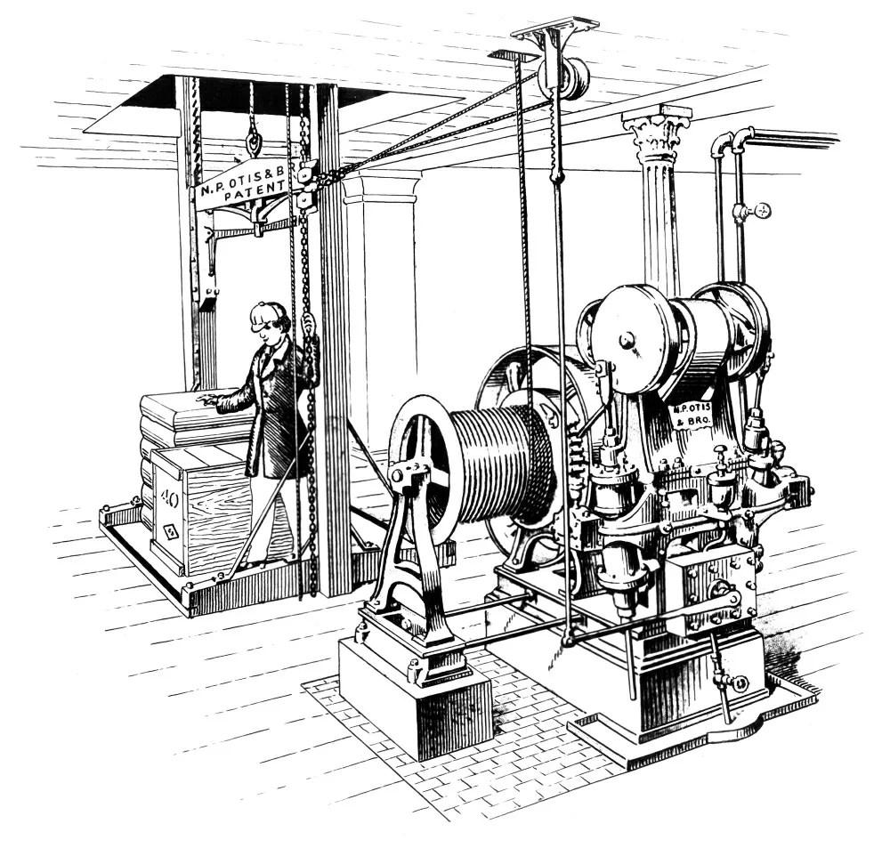 Posterazzi: Elevator 1862 Nthe Otis Patent Hoisting Engine