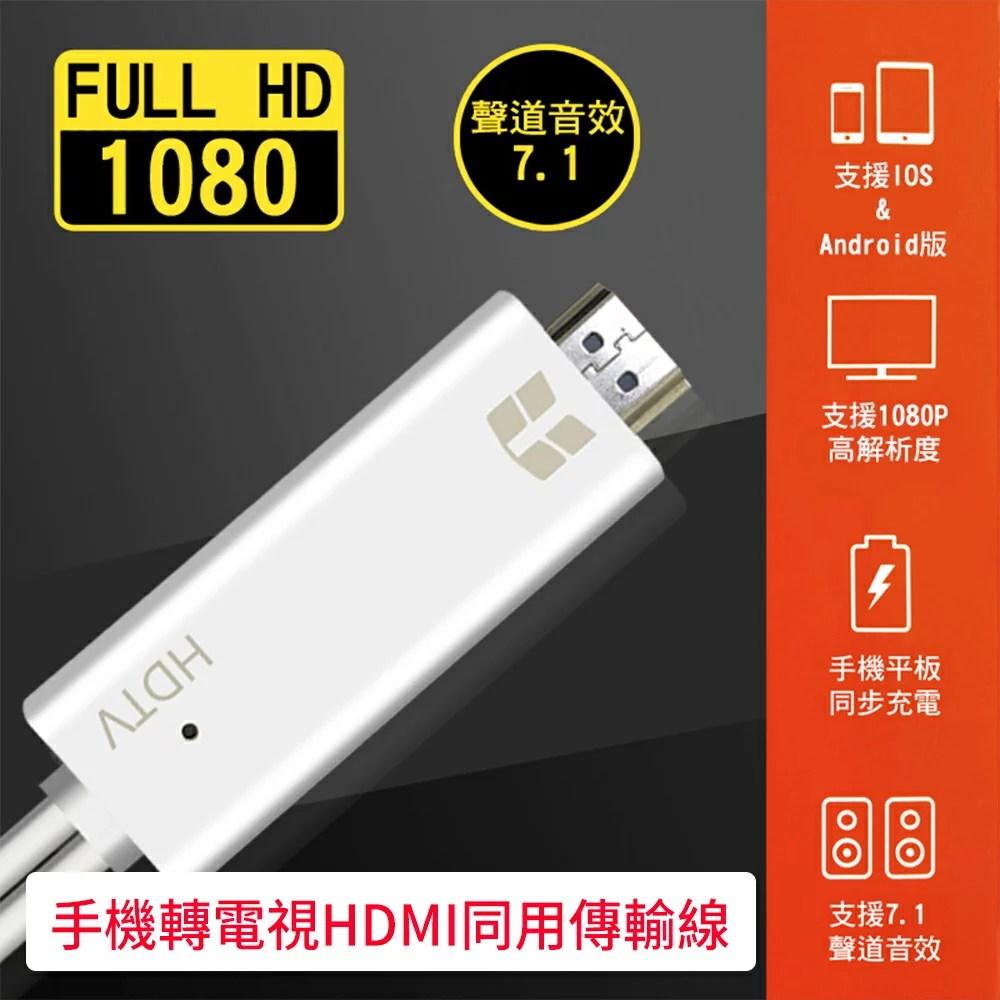 samsung hdmi 螢幕 的價格 - 比價撿便宜