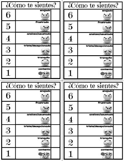 Gráfico de sentimientos en español