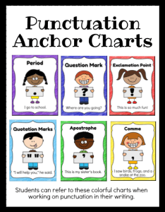 Colorful punctuation anchor charts also activities  free teacher resources  worksheets rh teachersherpa