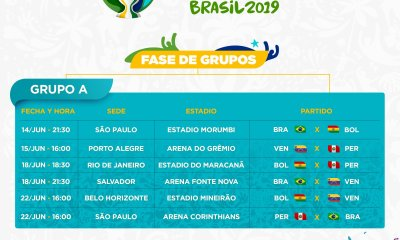Copa America: Group A Breakdown