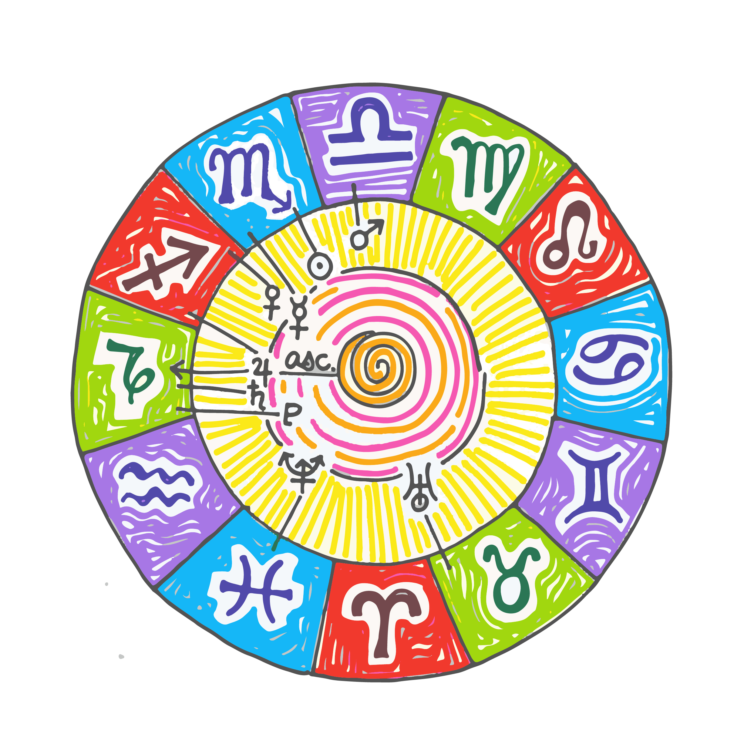 Opinion Astrology Is Not Bunk Actually The Student Life