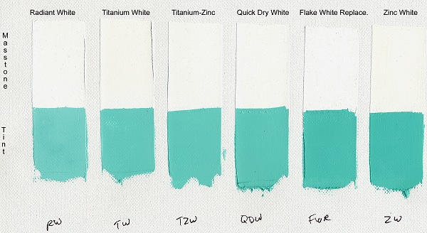 Tinting strength of different white oil paint