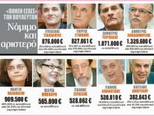 «Αριστεροί» επενδυτές χαρτοφυλακίου (και ακινήτων), σε περίοδο παρατεταμένης οικονομικής κρίσης!!!