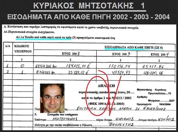 ΜΗΤΣΟΤΑΚΗΣ ΚΥΡ -ΠΕΡΙΟΥΣΙΑΚΑ 1