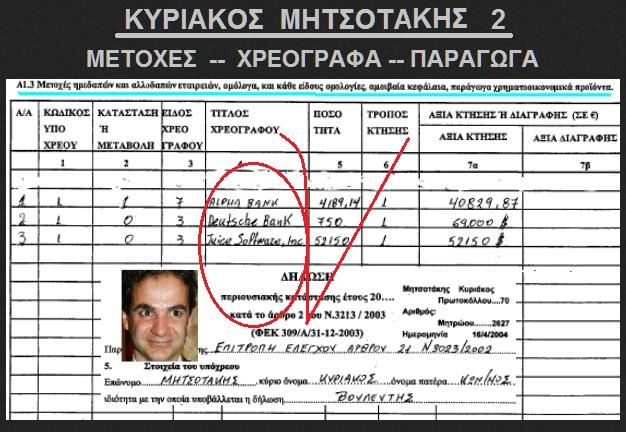 ΜΗΤΣΟΤΑΚΗΣ ΚΥΡ -ΠΕΡΙΟΥΣΙΑΚΑ 2