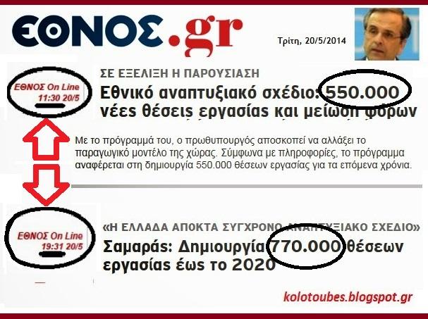 ΣΑΜΑΡΑΣ -ΕΘΝΟΣ -ΘΕΣΕΙΣ ΕΡΓΑΣΙΑΣ