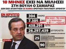 Έχει καταργήσει τη φουστάνα τη βουλή και ο φασίστας σιωνιστής Σαμαράς – Μπενάκης….