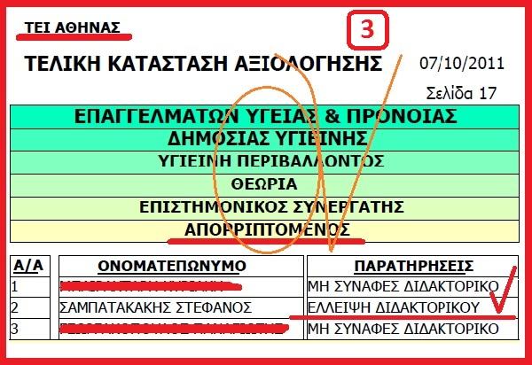ΣΑΜΠΑΤΑΚΑΚΗΣ ΣΤΕΦΑΝΟΣ -ΤΕΙ ΑΘ- ΑΠΟΡΡΙΨΗ