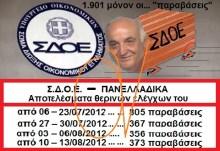 Ορθή, νόμιμη και συνταγματική η αντίδραση των Υδραίων κατά των κοπριτών του καθεστώτος των Αθηνών.