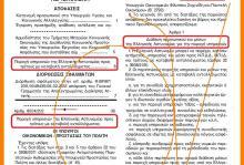 Όλο το ΦΕΚ με το τιμολόγιο πώλησης-ενοικίασης της ΕΛ.ΑΣ. — Όλα τα προγράμματα — Όλα τα τιμολόγια με χρονοχρέωση, όπως στη Συγγρού…