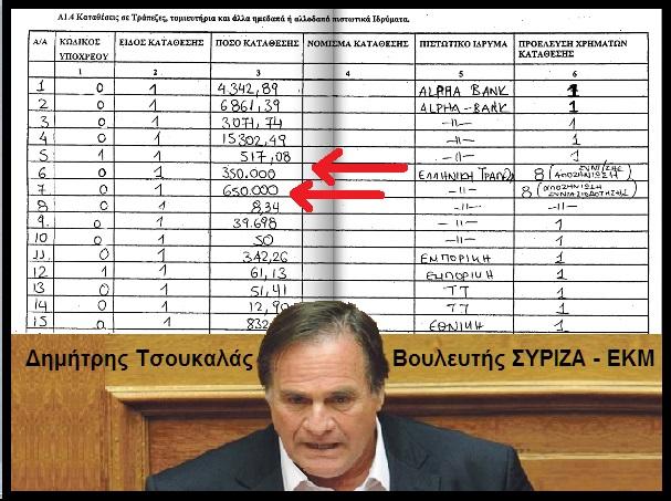 ΤΣΟΥΚΑΛΑΣ ΔΗΜΗΤΡΙΟΣ -ΣΥΡΙΖΑ ΕΚΜ